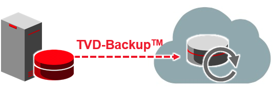 Oracle-Cloud-Backup-Icon.png